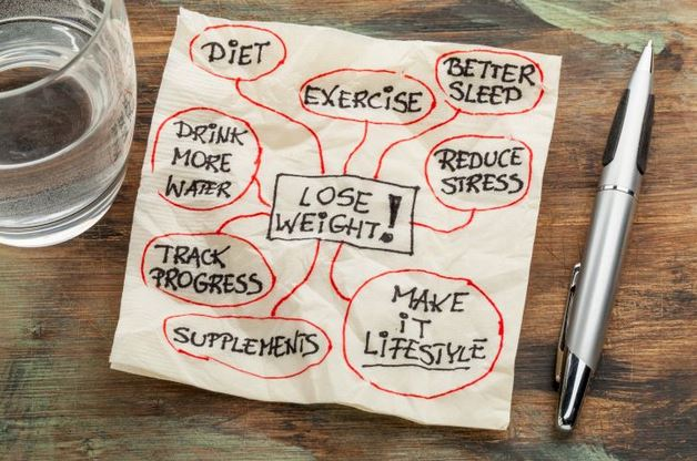 The Keys to Weight Loss Success